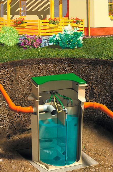 Как мы устанавливаем очистные станции в Ясногородском районе